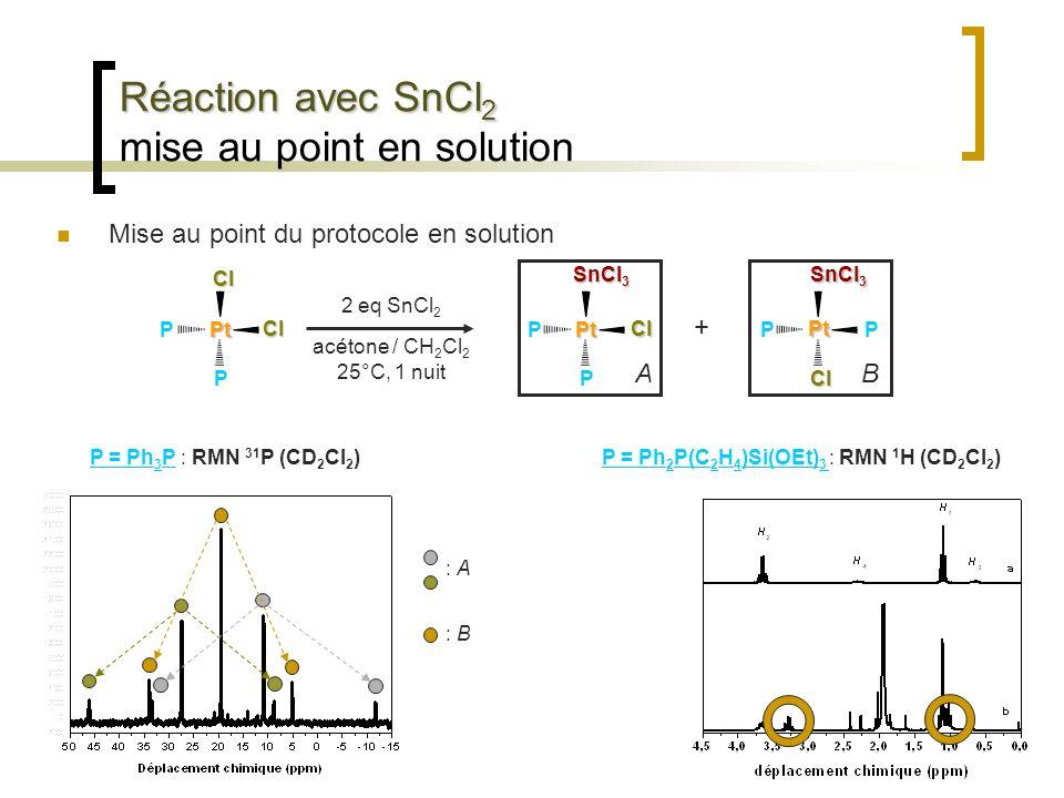 Réaction avec SnCl2 mise au point en solution