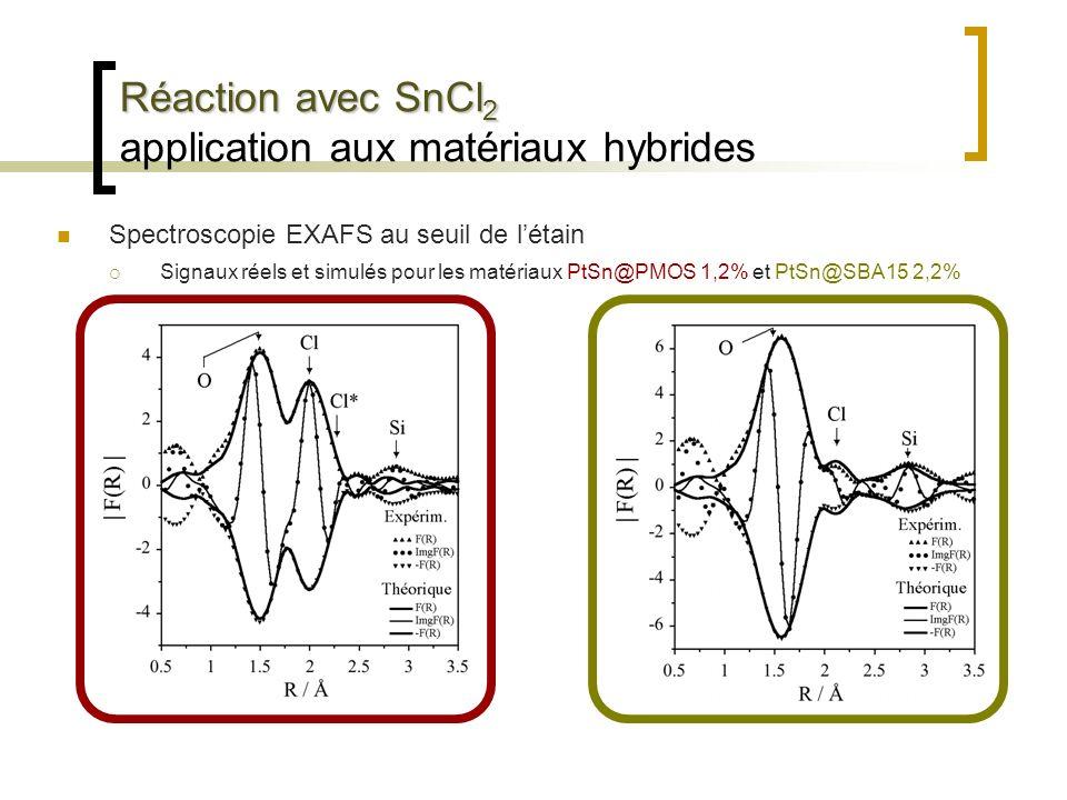 Réaction avec SnCl2 application aux matériaux hybrides