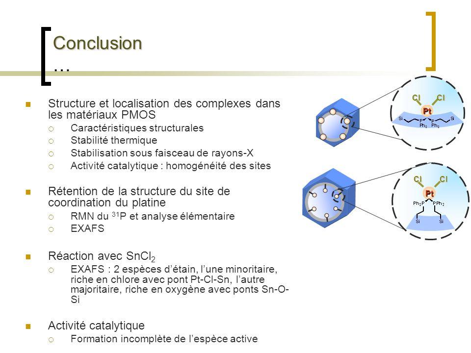 Conclusion … Pt. Cl. Structure et localisation des complexes dans les matériaux PMOS. Caractéristiques structurales.