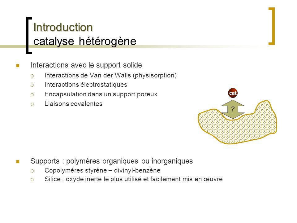 Introduction catalyse hétérogène