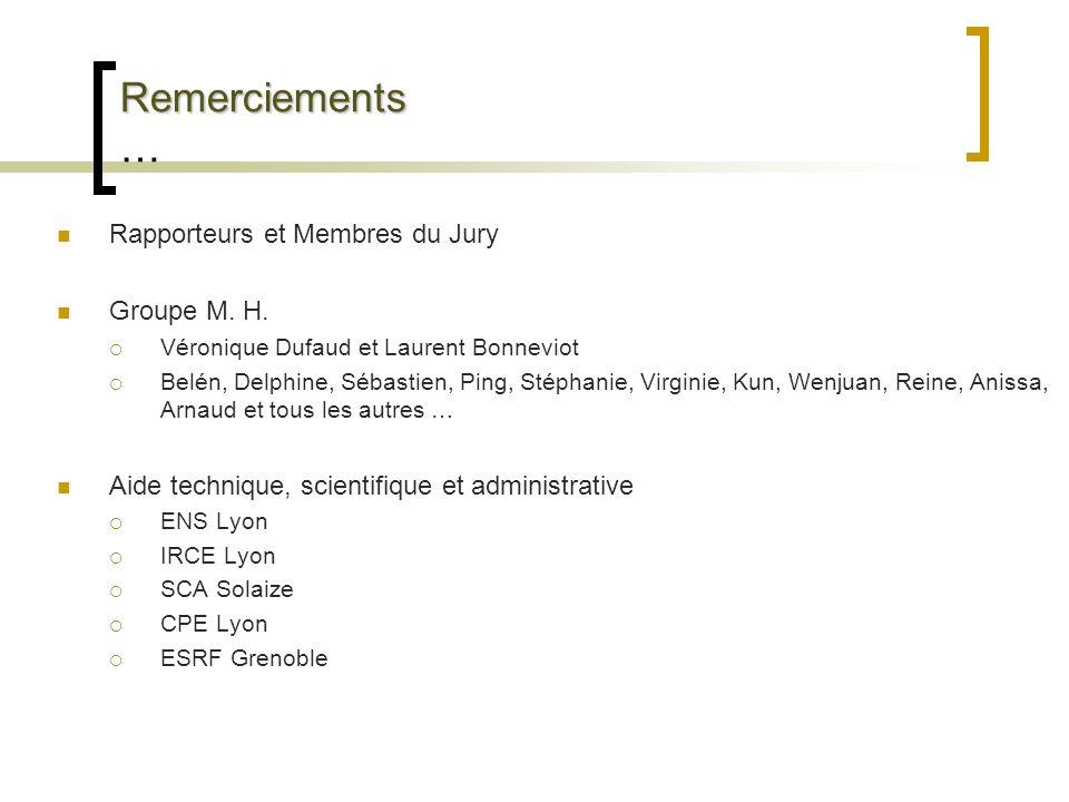 Remerciements … Rapporteurs et Membres du Jury Groupe M. H.