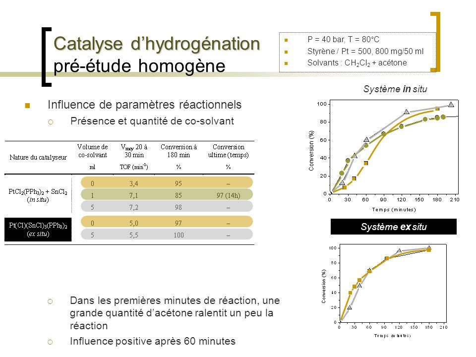 Catalyse d'hydrogénation pré-étude homogène