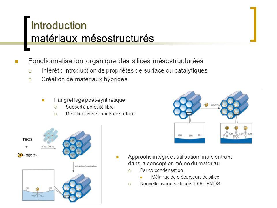 Introduction matériaux mésostructurés