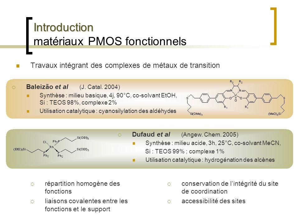 Introduction matériaux PMOS fonctionnels