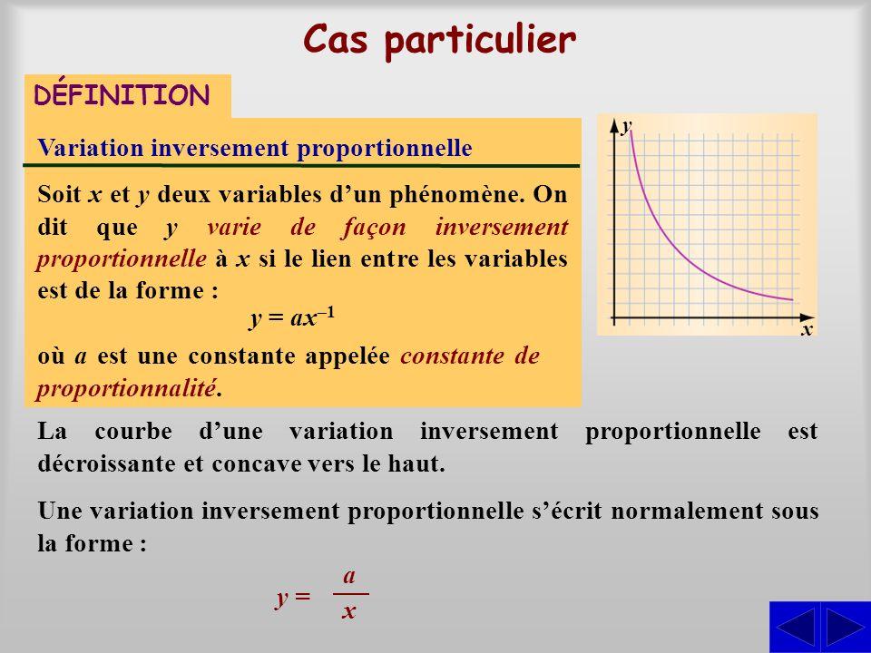 Cas particulier DÉFINITION Variation inversement proportionnelle