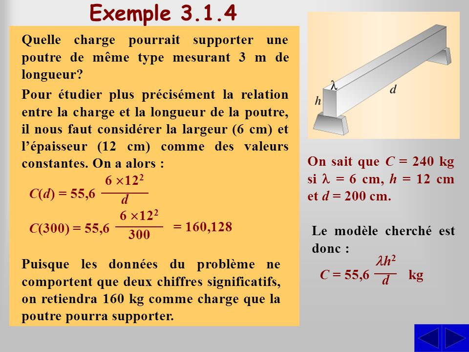 Exemple 3.1.4