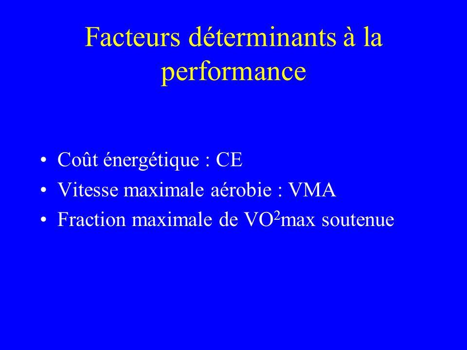 Facteurs déterminants à la performance
