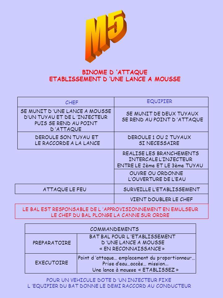 ETABLISSEMENT D 'UNE LANCE A MOUSSE