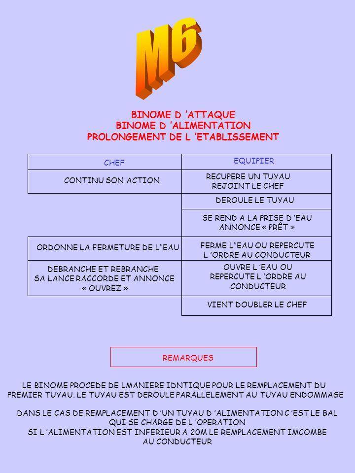 BINOME D 'ALIMENTATION PROLONGEMENT DE L 'ETABLISSEMENT