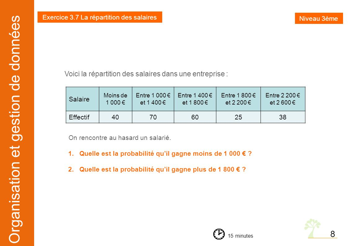 Exercice 3.7 La répartition des salaires