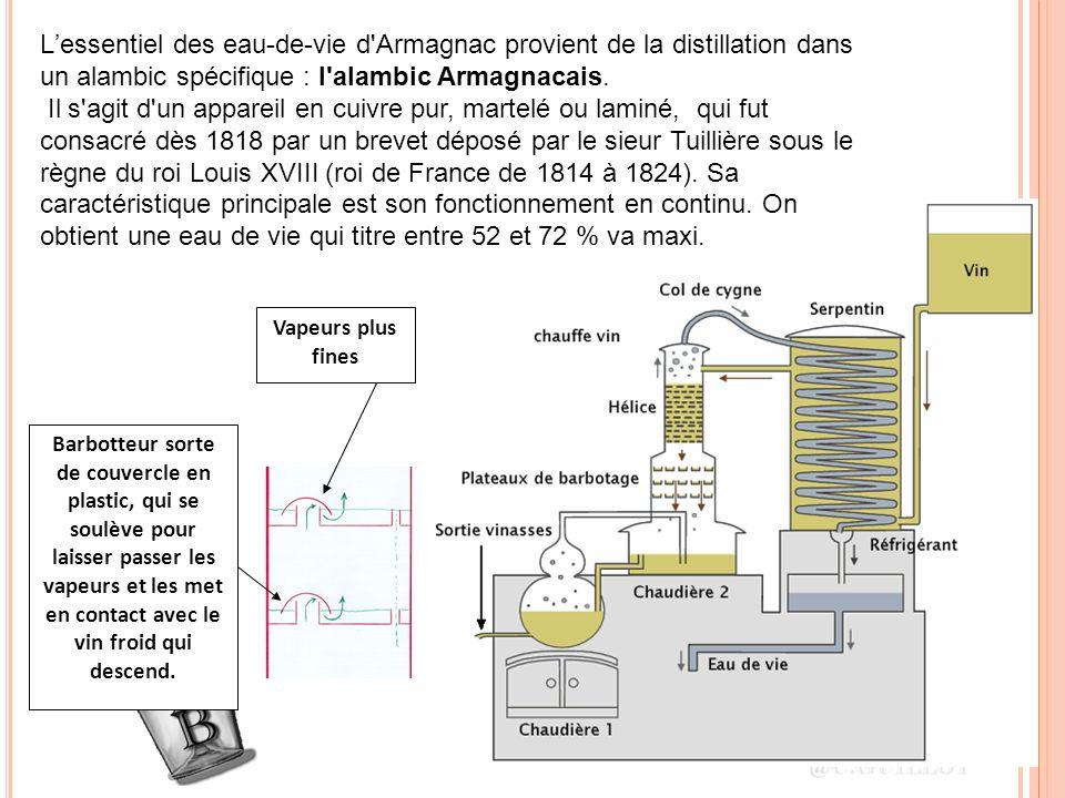L'essentiel des eau-de-vie d Armagnac provient de la distillation dans un alambic spécifique : l alambic Armagnacais.