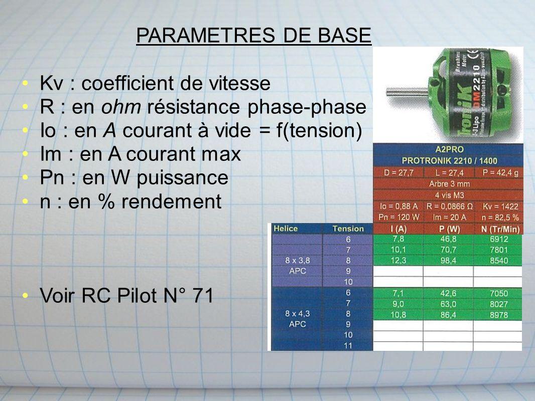 PARAMETRES DE BASE Kv : coefficient de vitesse. R : en ohm résistance phase-phase. Io : en A courant à vide = f(tension)