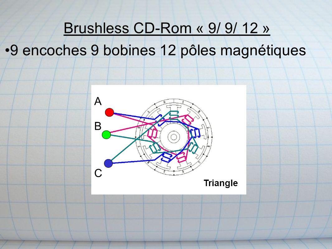 9 encoches 9 bobines 12 pôles magnétiques