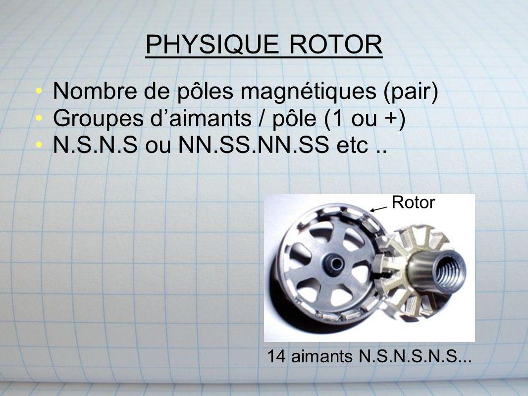 PHYSIQUE ROTOR Nombre de pôles magnétiques (pair)