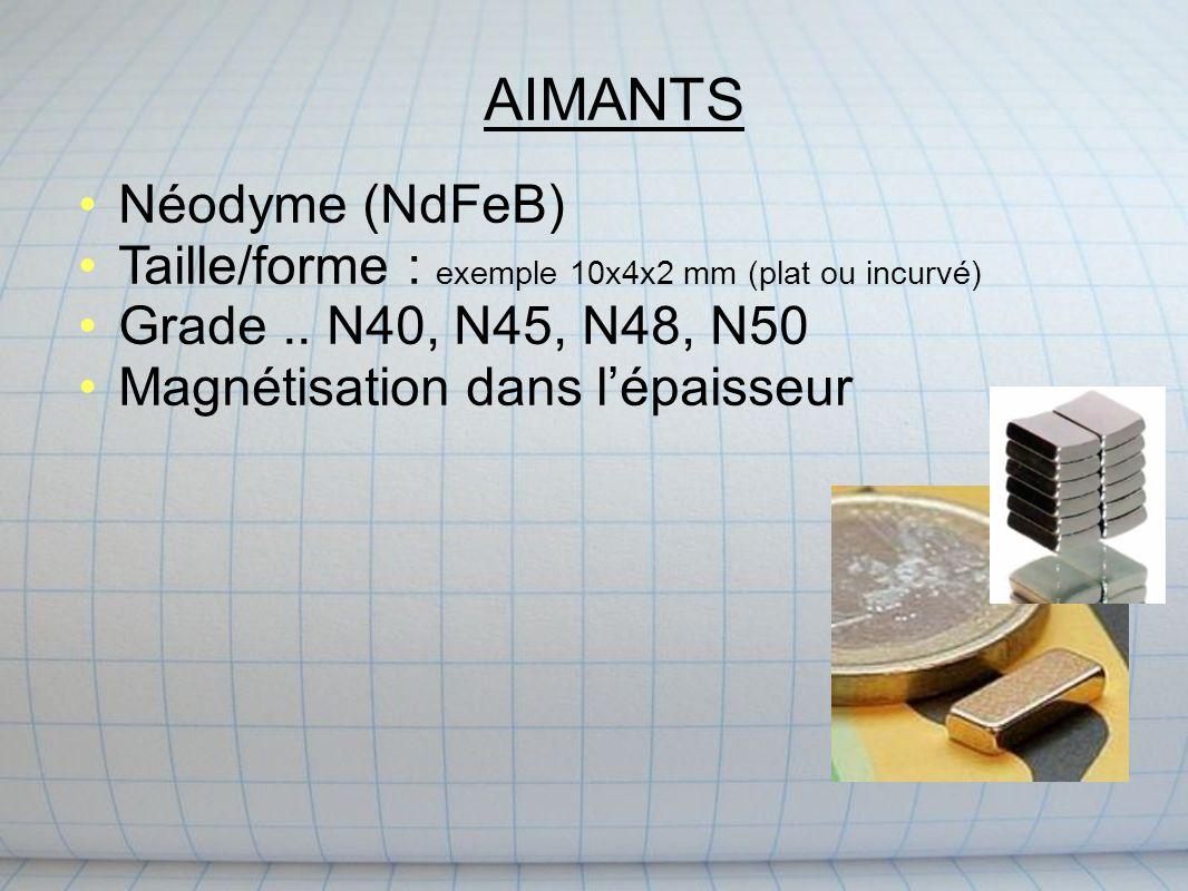 AIMANTS Néodyme (NdFeB)