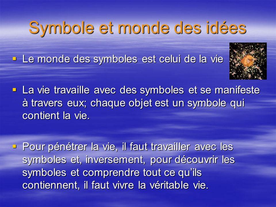 Symbole et monde des idées