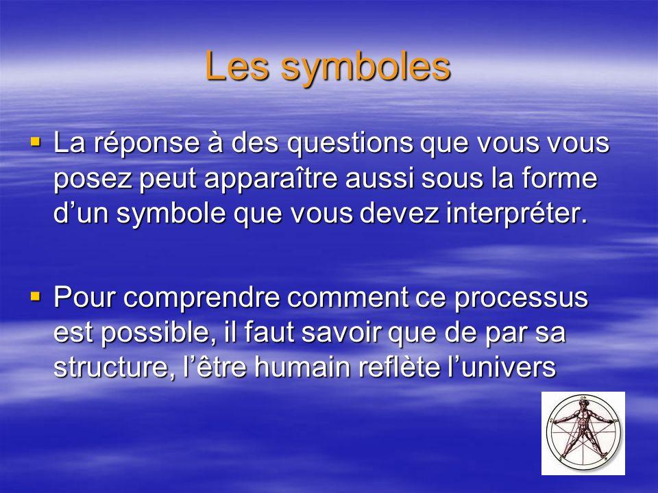 Les symboles La réponse à des questions que vous vous posez peut apparaître aussi sous la forme d'un symbole que vous devez interpréter.