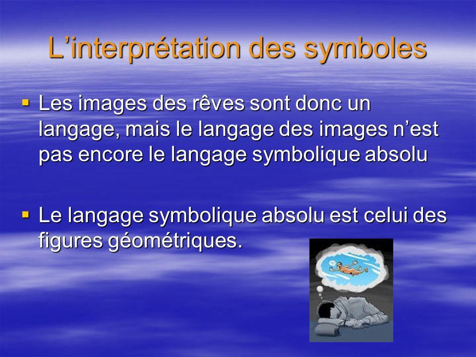 L'interprétation des symboles