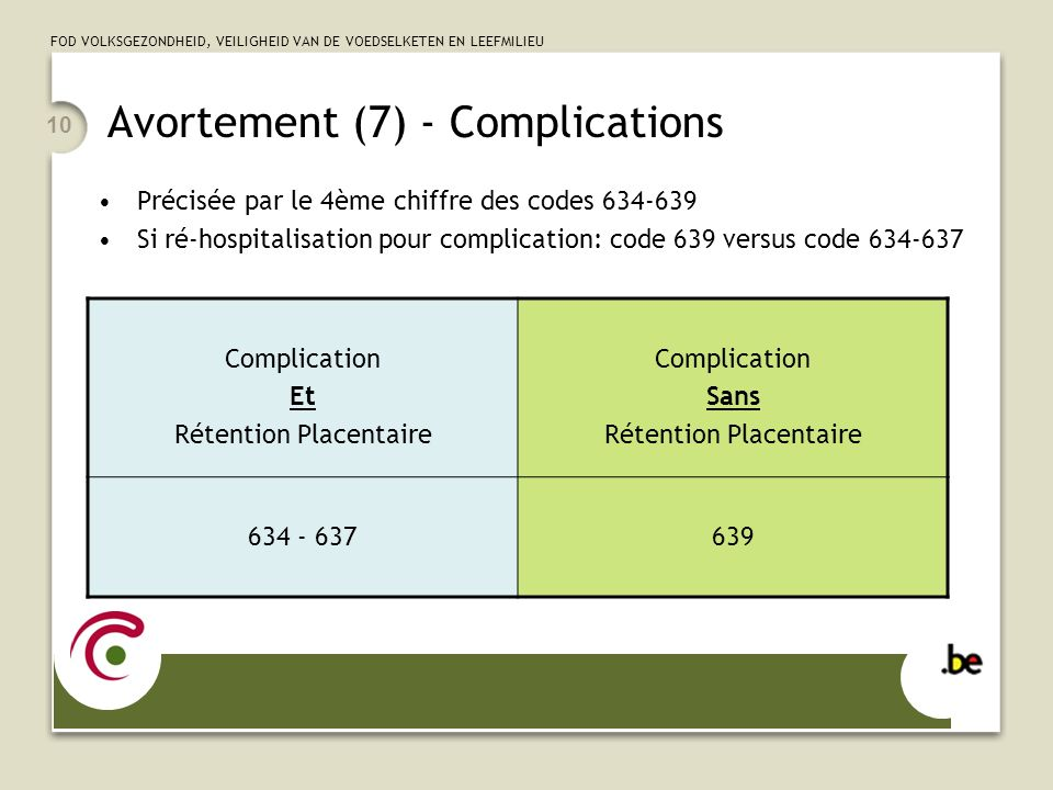 Avortement (7) - Complications