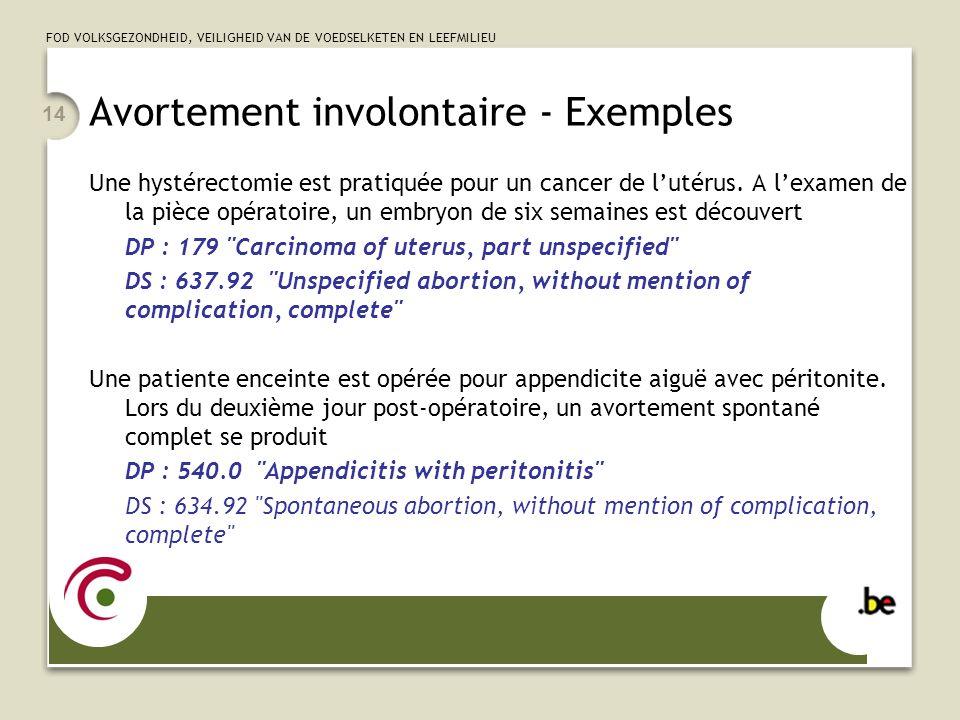 Avortement involontaire - Exemples