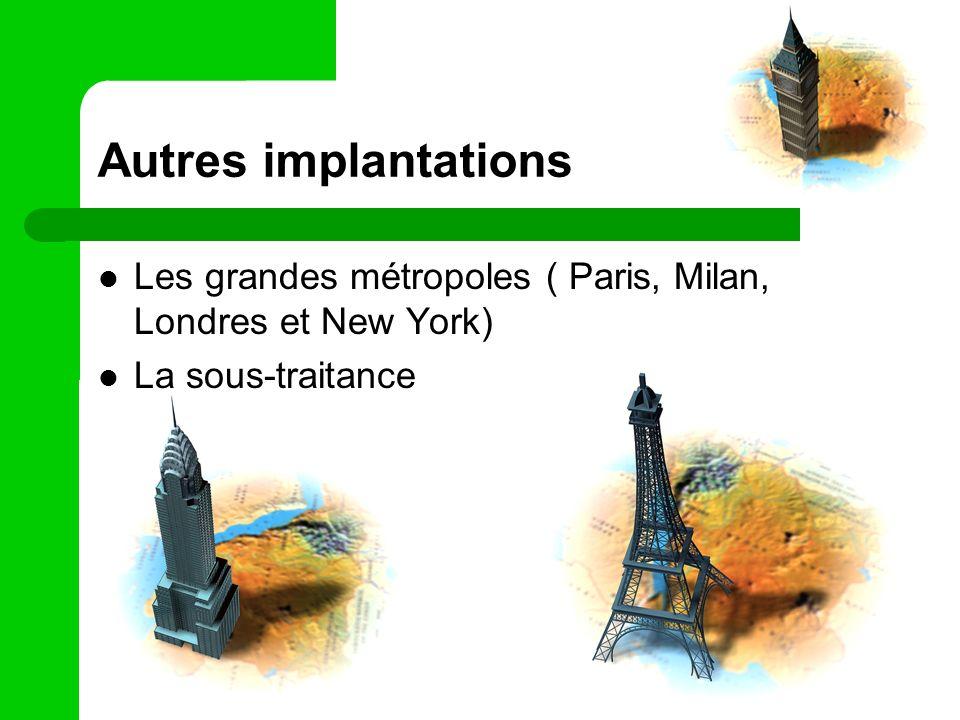 Autres implantations Les grandes métropoles ( Paris, Milan, Londres et New York) La sous-traitance