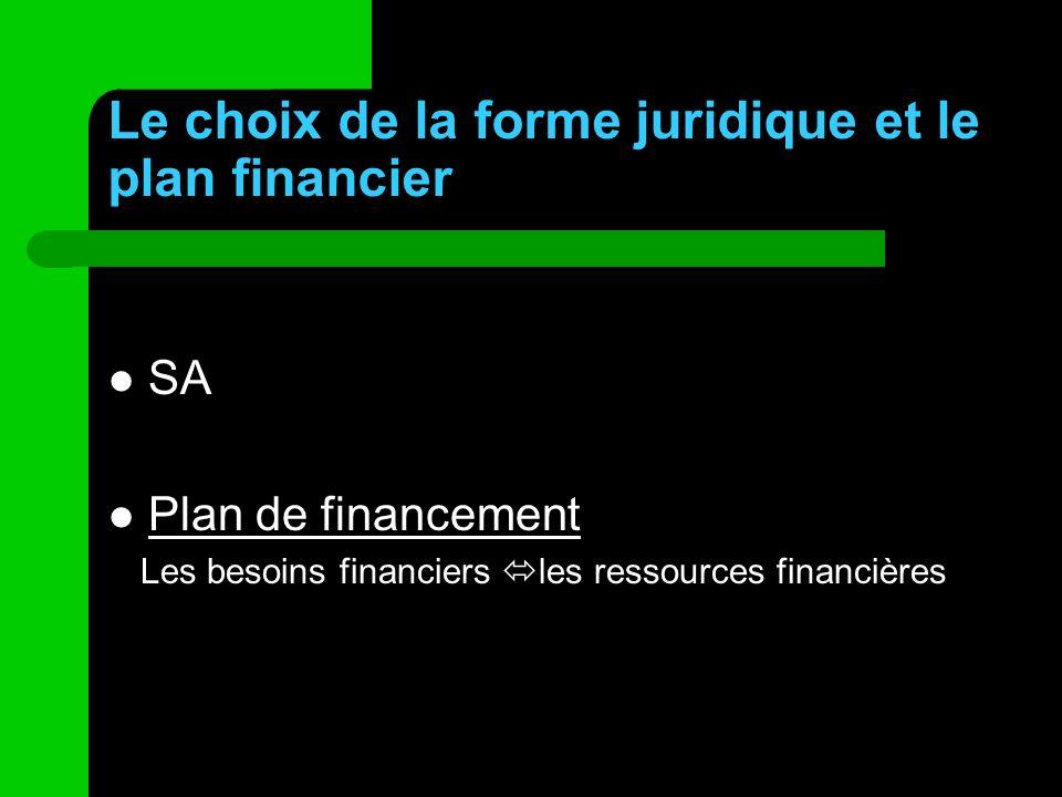 Le choix de la forme juridique et le plan financier