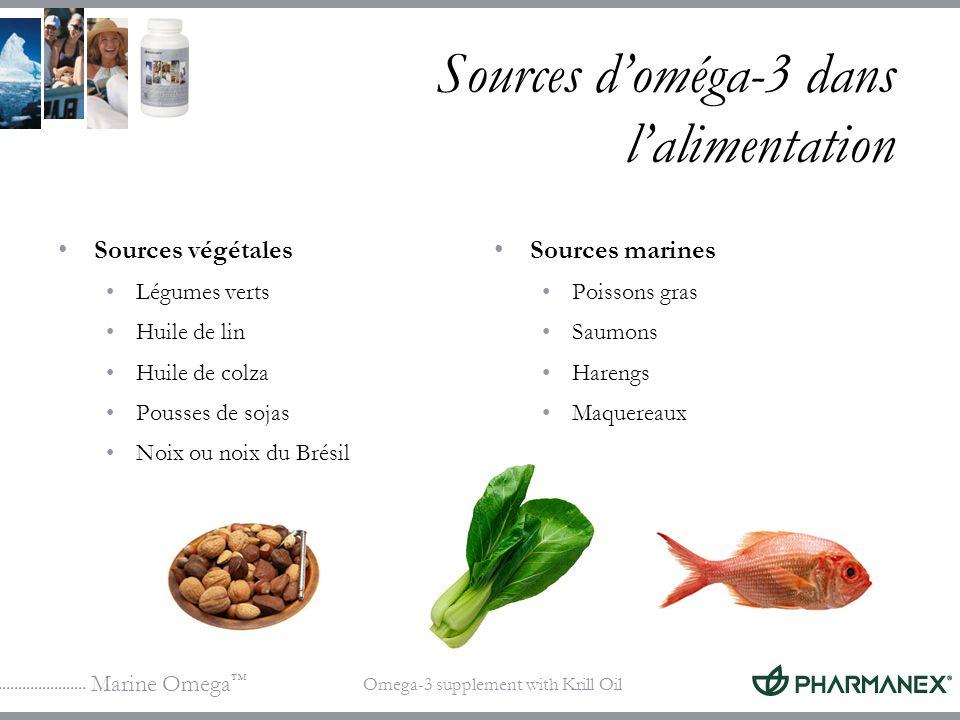 Sources d'oméga-3 dans l'alimentation