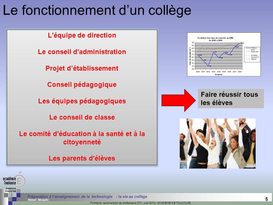 Le fonctionnement d'un collège