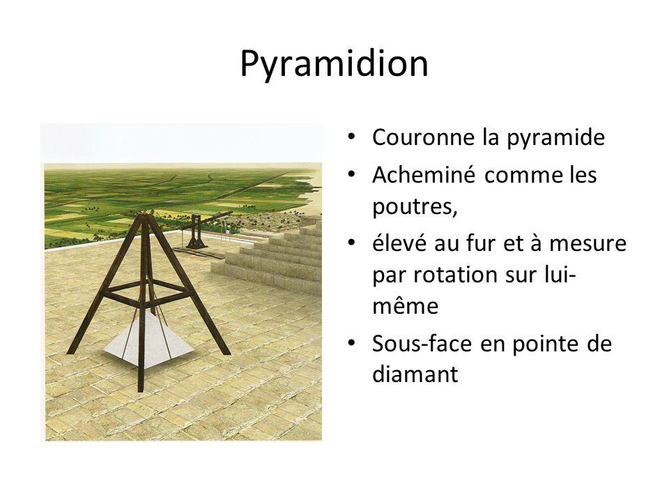 Pyramidion Couronne la pyramide Acheminé comme les poutres,