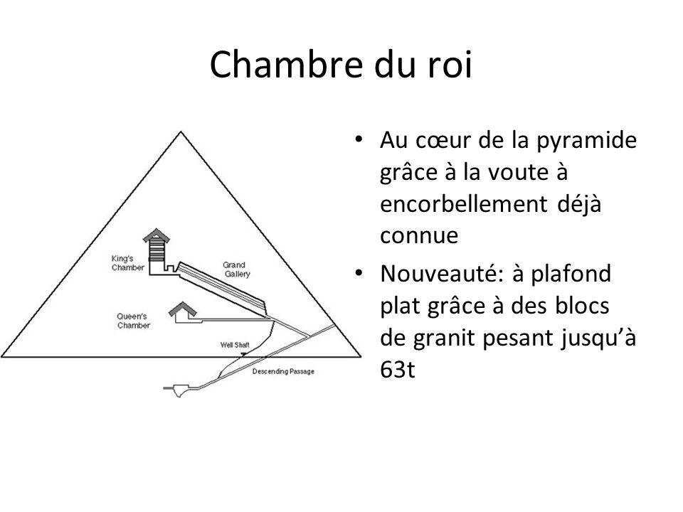 Chambre du roi Au cœur de la pyramide grâce à la voute à encorbellement déjà connue.