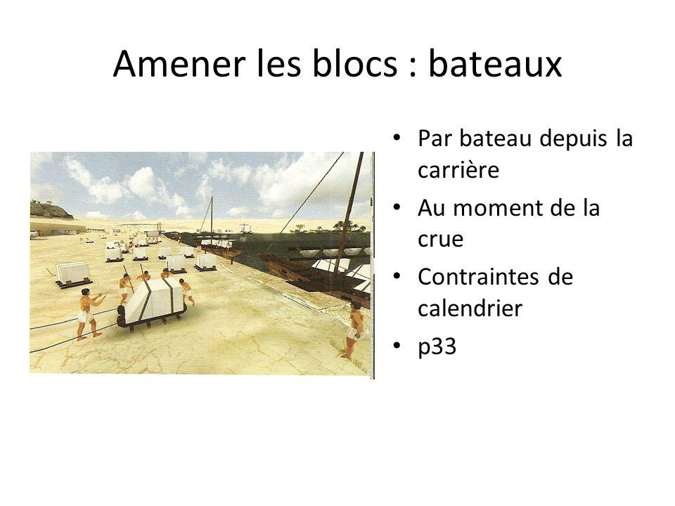 Amener les blocs : bateaux
