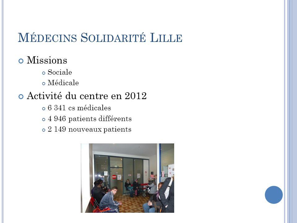 Médecins Solidarité Lille