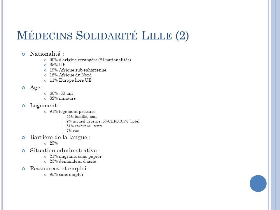 Médecins Solidarité Lille (2)