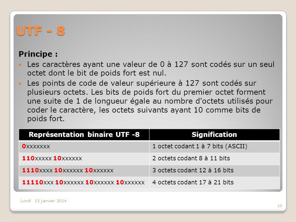 Représentation binaire UTF -8