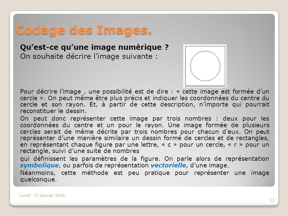 Codage des Images. Qu'est-ce qu'une image numérique