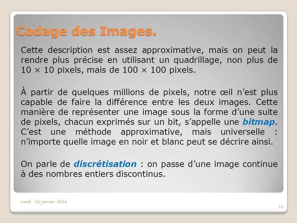 Codage des Images.