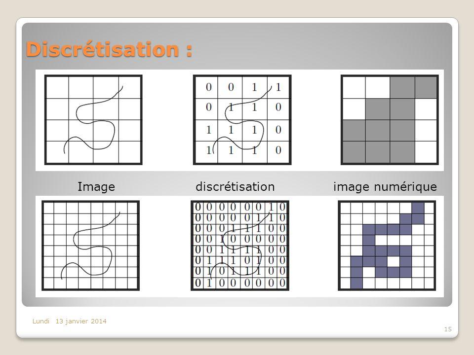 Discrétisation : Image discrétisation image numérique