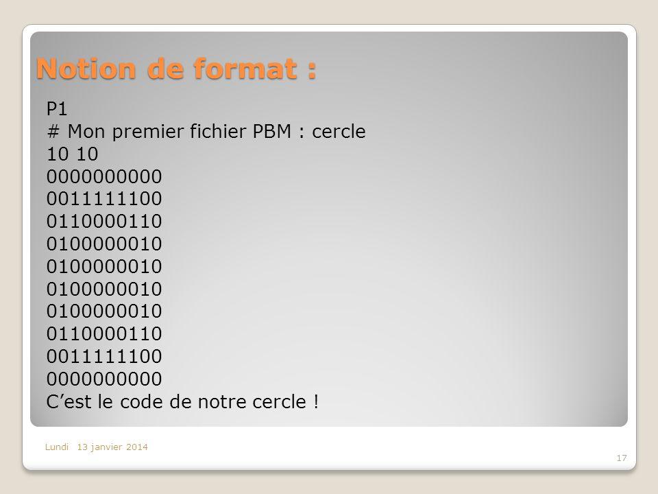 Notion de format : P1 # Mon premier fichier PBM : cercle 10 10 0000000000 0011111100 0110000110 0100000010 C'est le code de notre cercle !