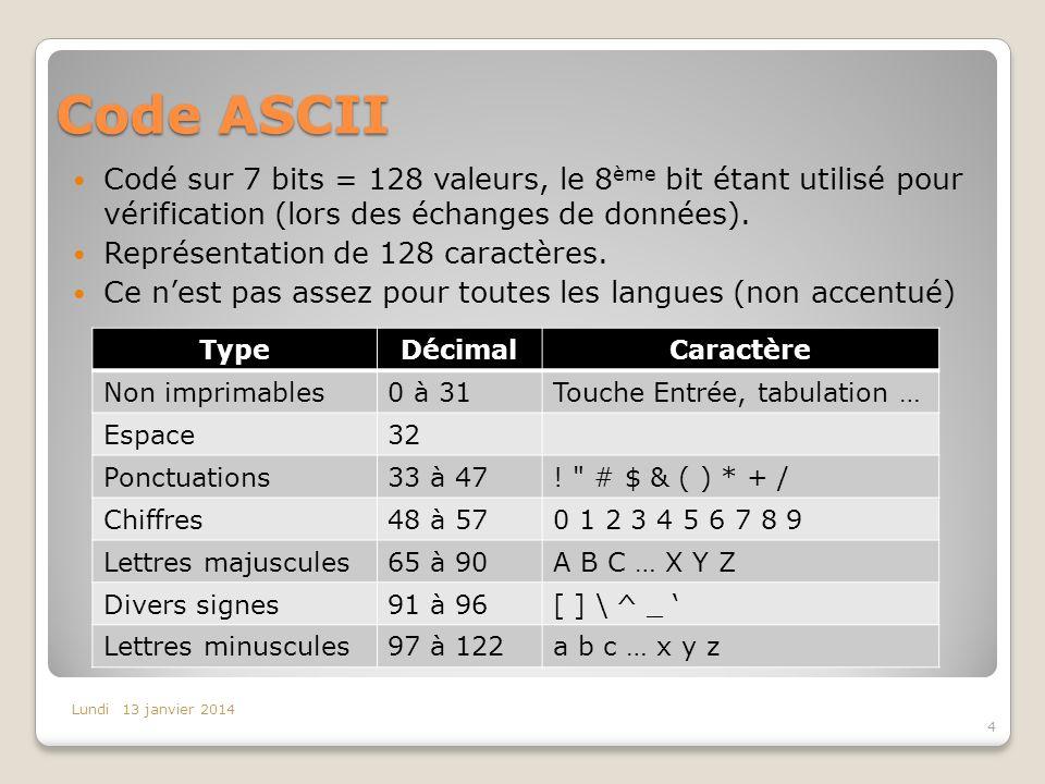 Code ASCII Codé sur 7 bits = 128 valeurs, le 8ème bit étant utilisé pour vérification (lors des échanges de données).