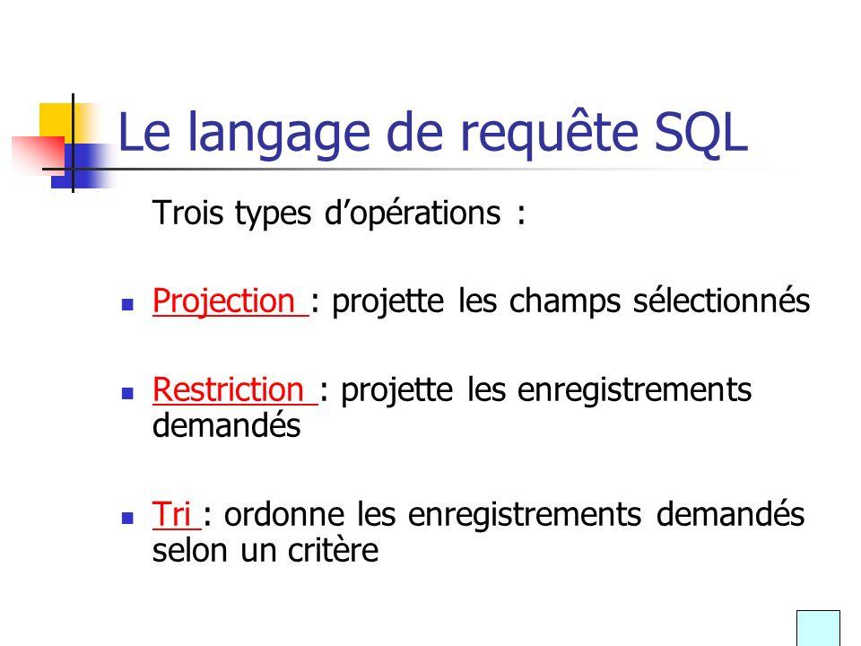 Le langage de requête SQL