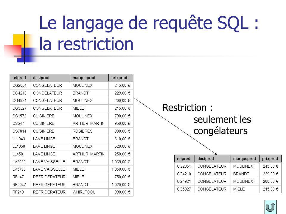 Le langage de requête SQL : la restriction