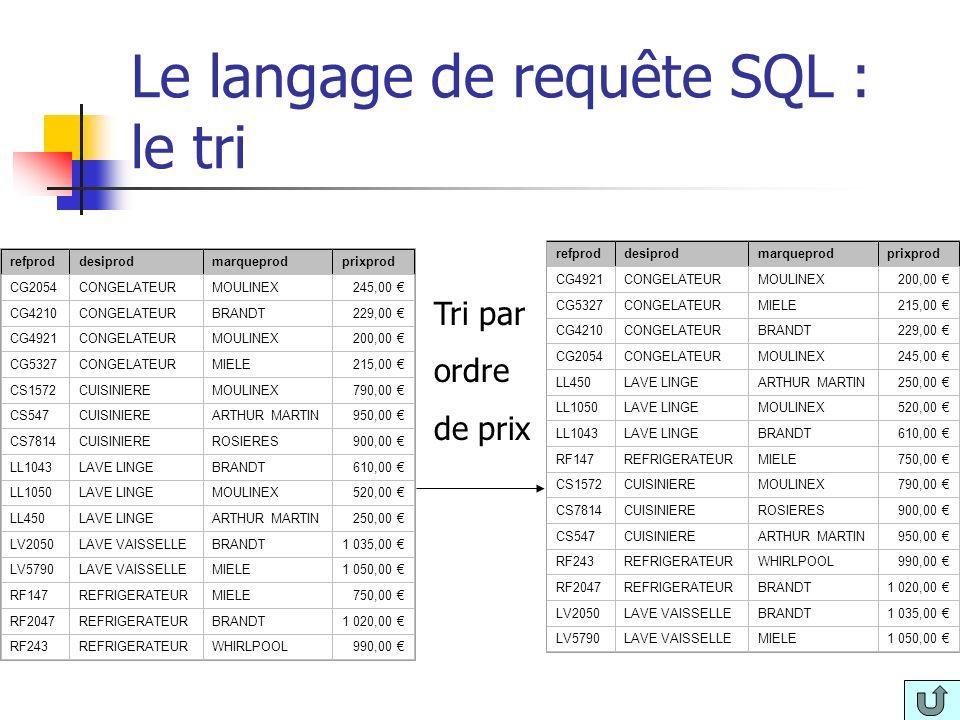 Le langage de requête SQL : le tri