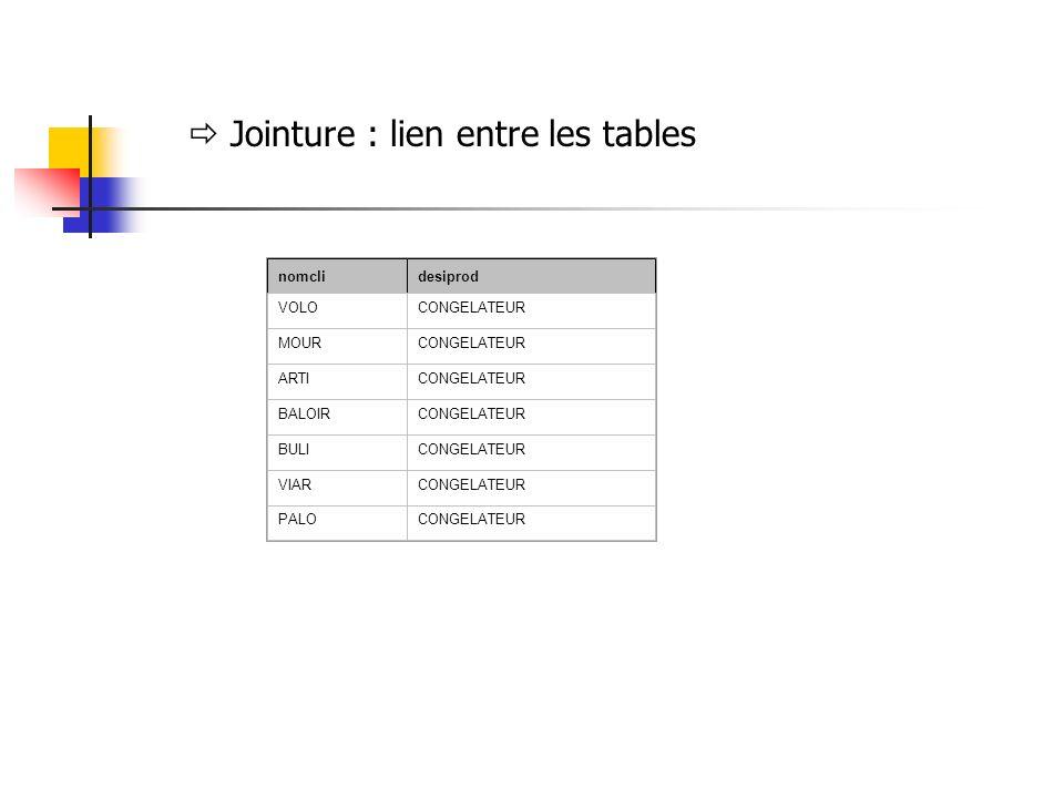  Jointure : lien entre les tables