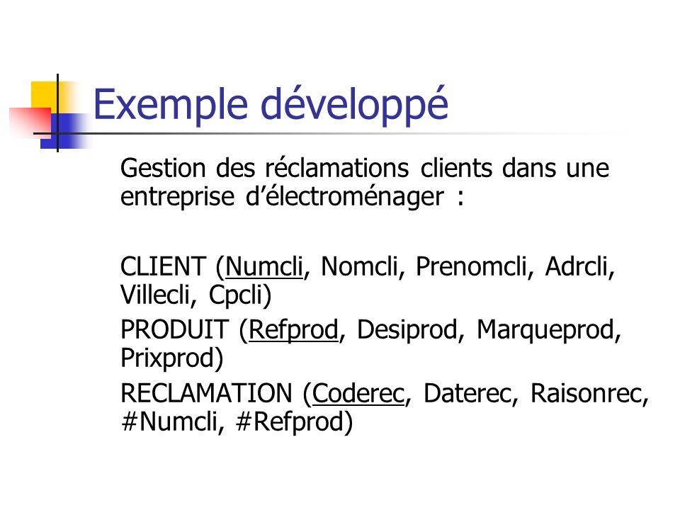 Exemple développé Gestion des réclamations clients dans une entreprise d'électroménager :