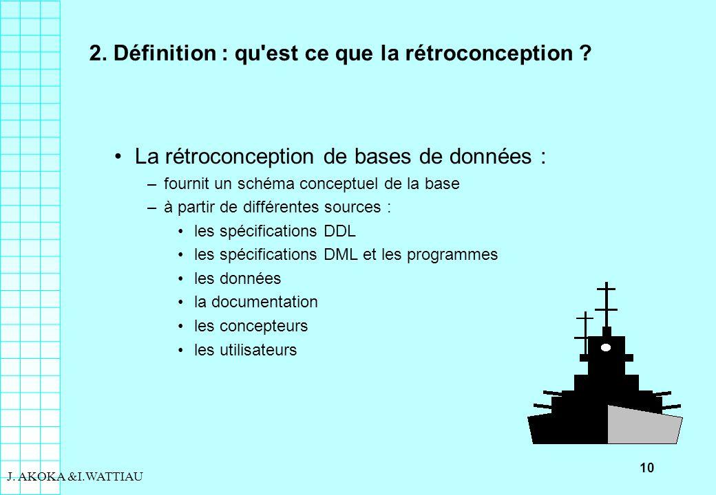 2. Définition : qu est ce que la rétroconception