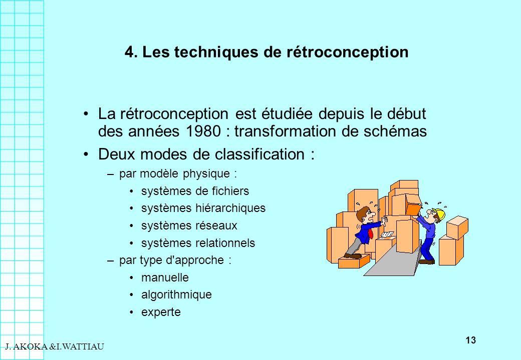 4. Les techniques de rétroconception