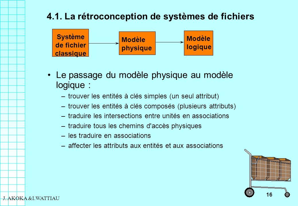 4.1. La rétroconception de systèmes de fichiers