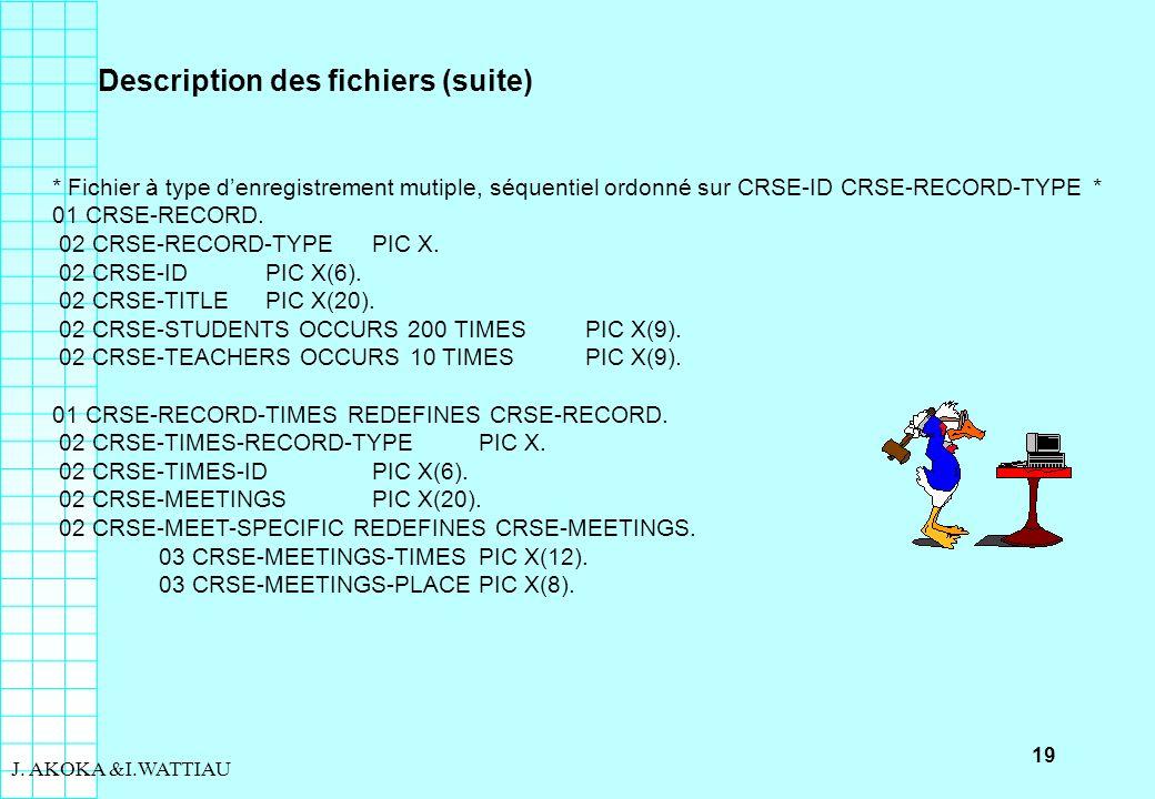 Description des fichiers (suite)