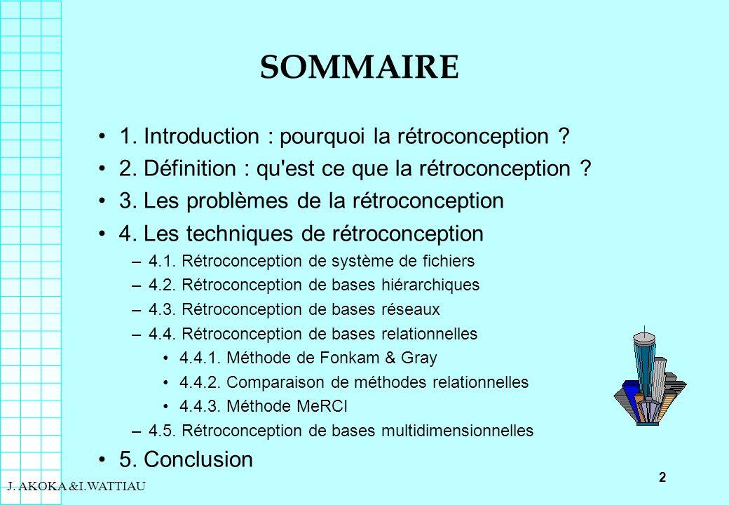 SOMMAIRE 1. Introduction : pourquoi la rétroconception