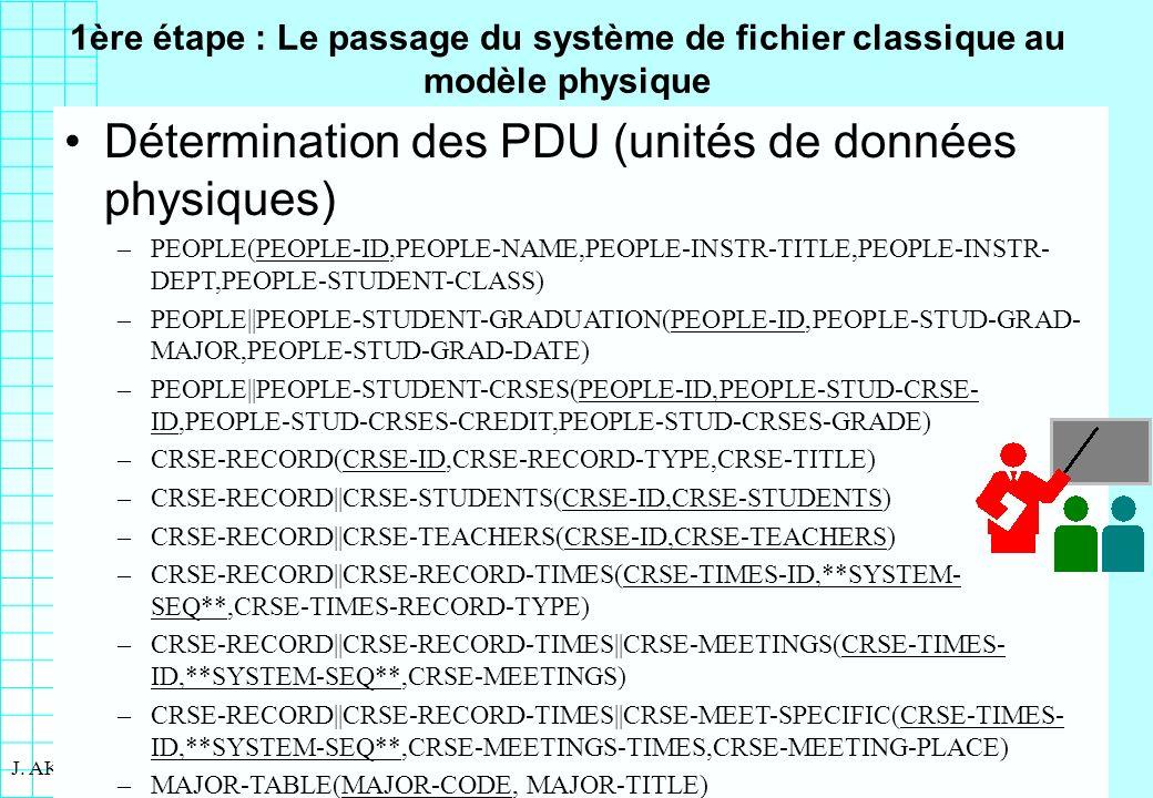 Détermination des PDU (unités de données physiques)
